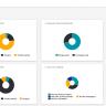 Beeld Een tool om continu feedback te verzamelen