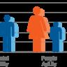 Beeld HR en Learning Agility: hoe staat het met uw eigen ontwikkeling?