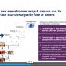Beeld Video: Datagedreven werken. De eerste stap