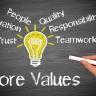Beeld Vier terreinen waarop de innovatieve leidinggevende zich kan (en moet) onderscheiden