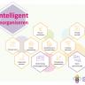 Beeld Intelligenter en toekomstgerichter reorganiseren: stappen en tips