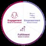 Beeld Wordt 'geluk' de nieuwe KPI op de werkvloer?