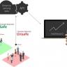 Beeld 1,5 meter kantoor: 5 innovaties voor een veilige werkplek