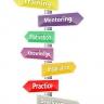 Beeld Transitievergoeding: opleidingskosten andere functie bij zelfde bedrijf nu ook aftrekbaar