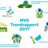 Beeld MVO Trendrapport 2017: de 7 grootste ontwikkelingen