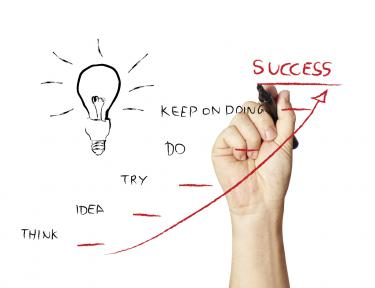 Features of a successful business plan
