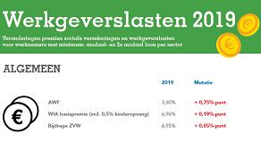 Beeld Werkgeverslasten 2019: personeel duurder
