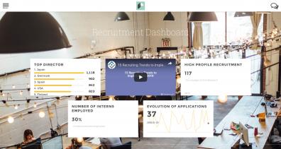 Beeld Hoe datavisualisatie helpt bij strategisch recruitment