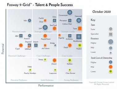 Beeld De coronacrisis maakt talent tot een ondernemingsbrede uitdaging