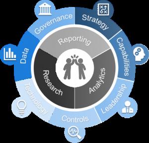 Beeld Veranderbare organisaties vragen om data