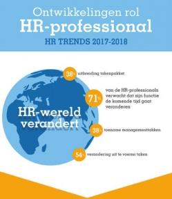 Beeld HR-professionals maken zich meer zorgen over budget