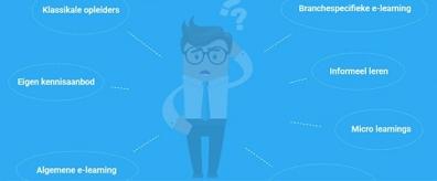 Beeld Hoe kies je een online academy?